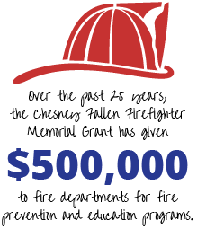 Chesney Fallen Firefighter Memorial Grant