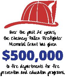 Chesney Fallen Firefighter Memorial Grant